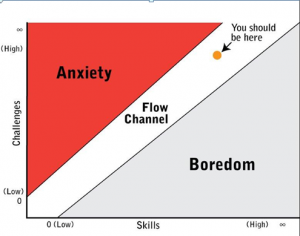 FINDING YOUR FLOW